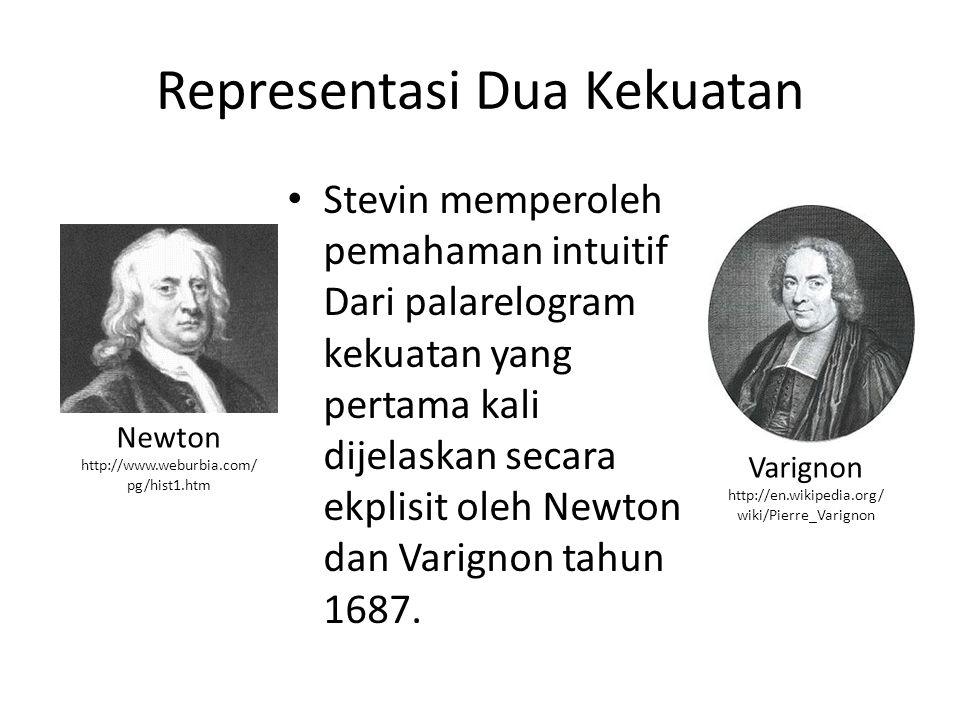 Representasi Dua Kekuatan