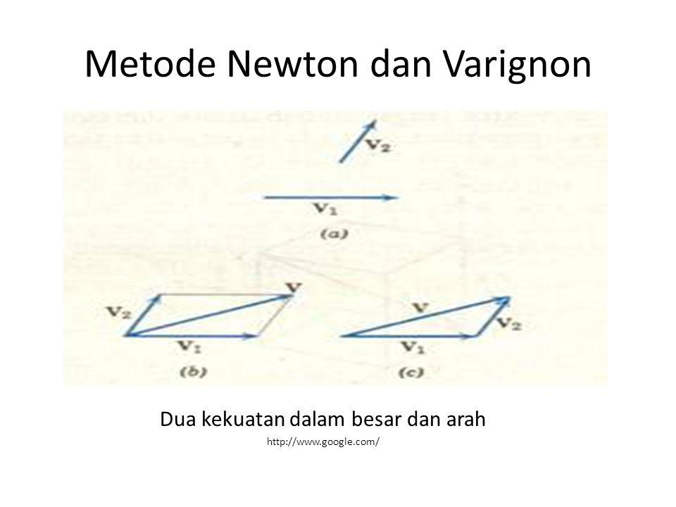 Metode Newton dan Varignon