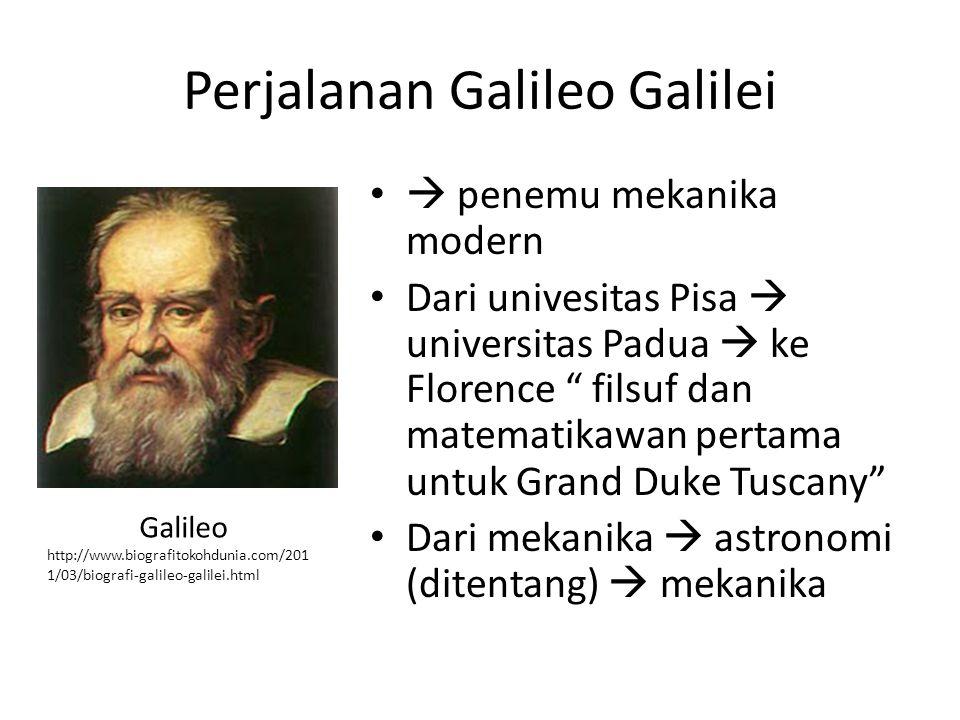 Perjalanan Galileo Galilei