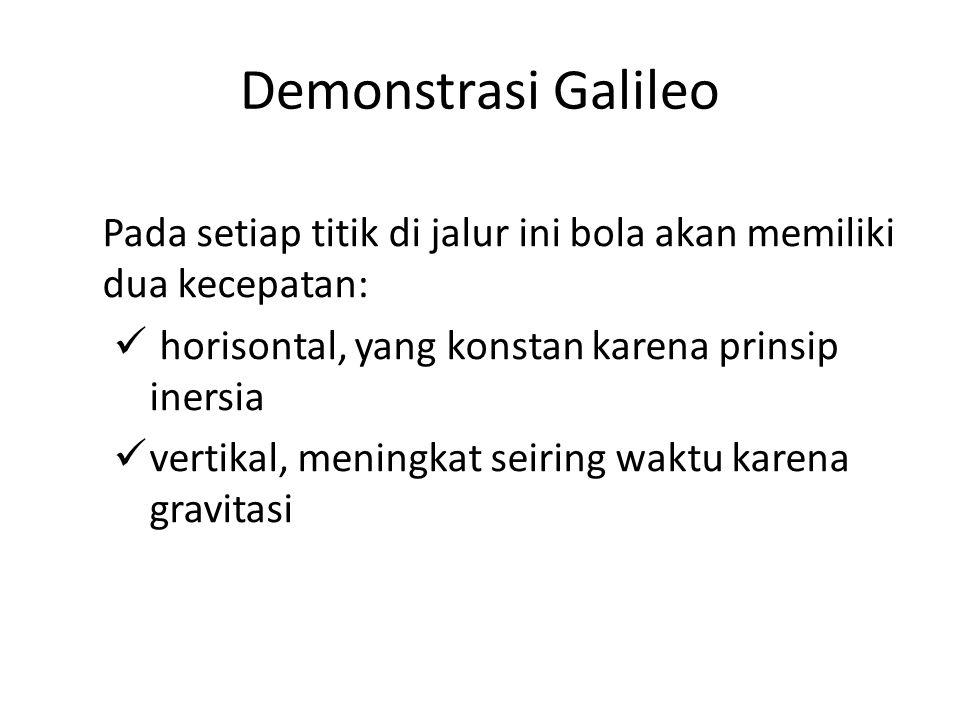Demonstrasi Galileo Pada setiap titik di jalur ini bola akan memiliki dua kecepatan: horisontal, yang konstan karena prinsip inersia.