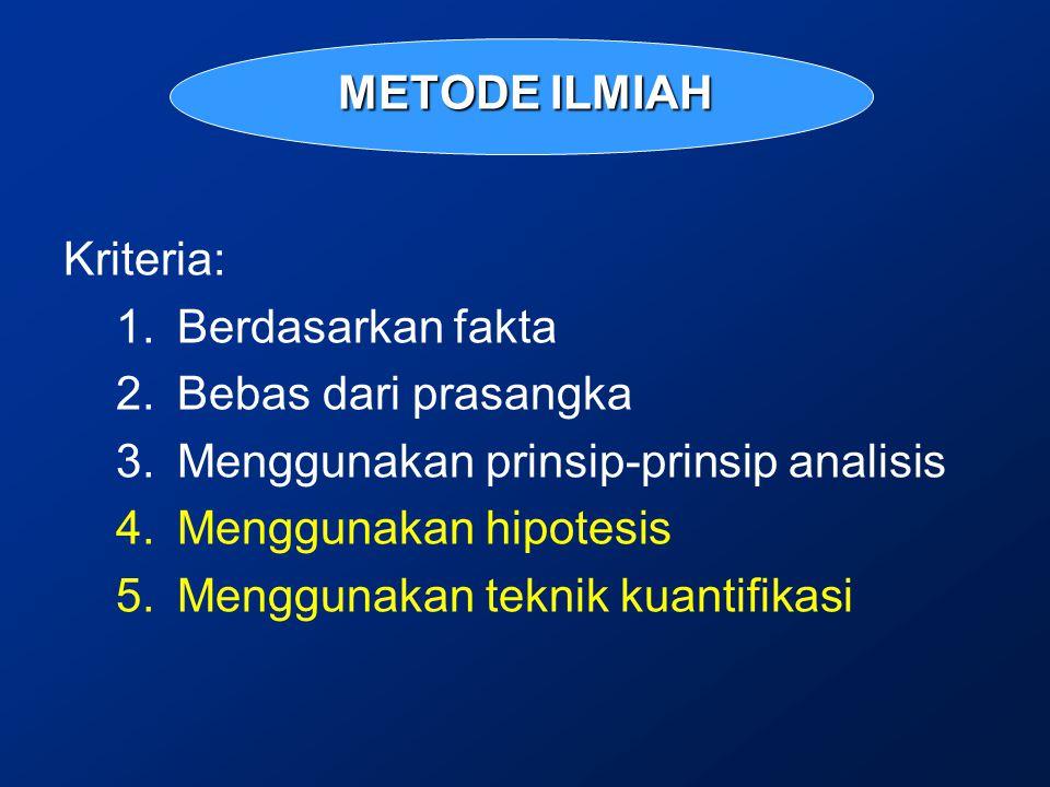 METODE ILMIAH Kriteria: Berdasarkan fakta. Bebas dari prasangka. Menggunakan prinsip-prinsip analisis.