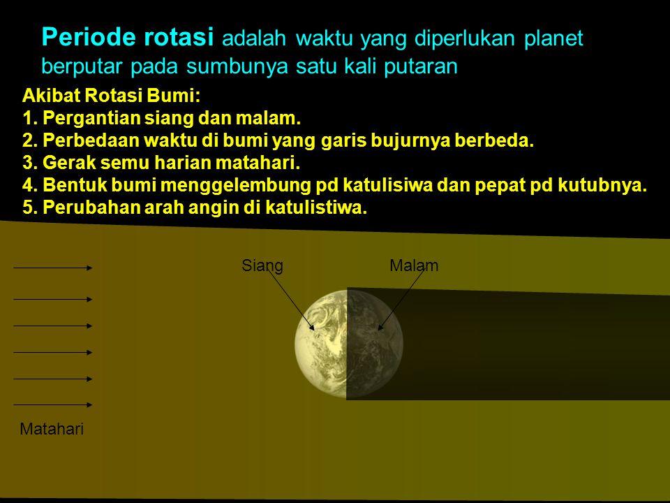 Periode rotasi adalah waktu yang diperlukan planet berputar pada sumbunya satu kali putaran