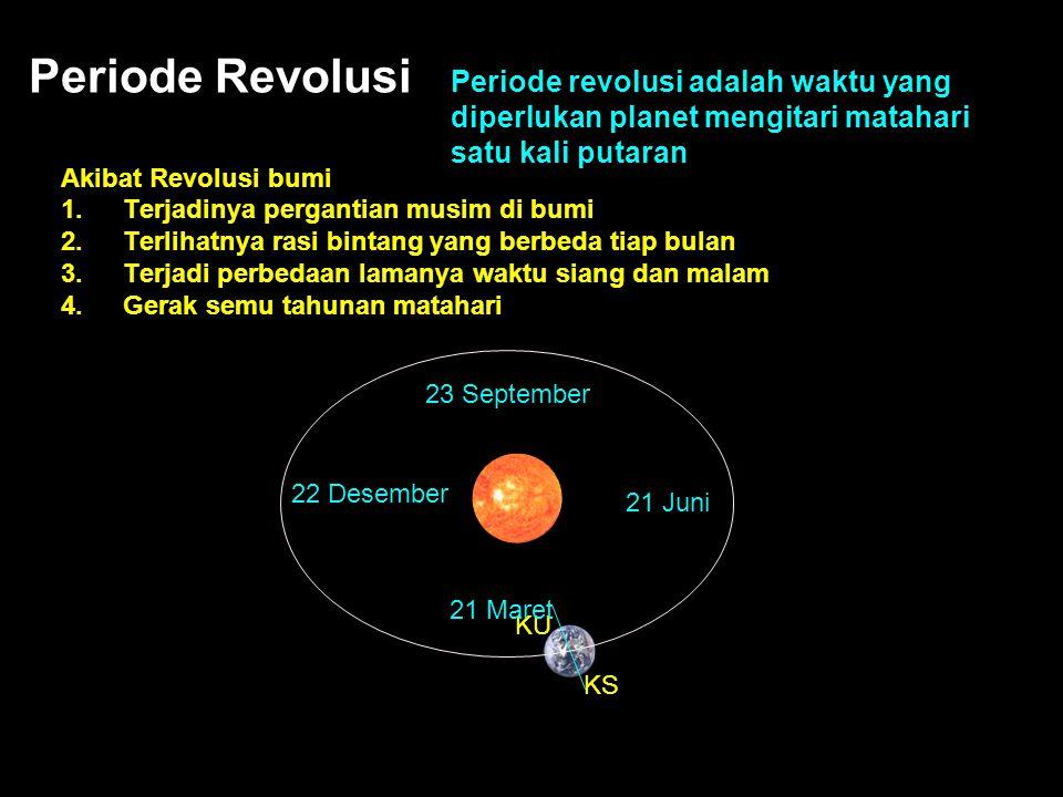 Periode Revolusi Periode revolusi adalah waktu yang diperlukan planet mengitari matahari satu kali putaran.