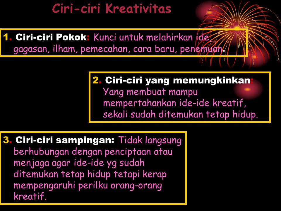 Ciri-ciri Kreativitas
