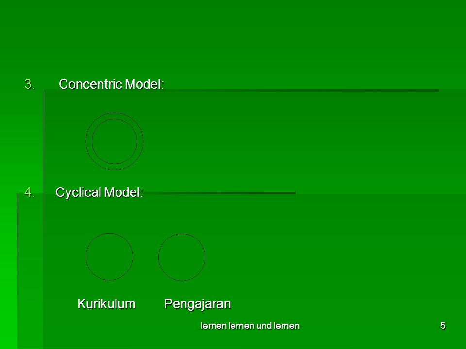 Concentric Model: Cyclical Model: Kurikulum Pengajaran