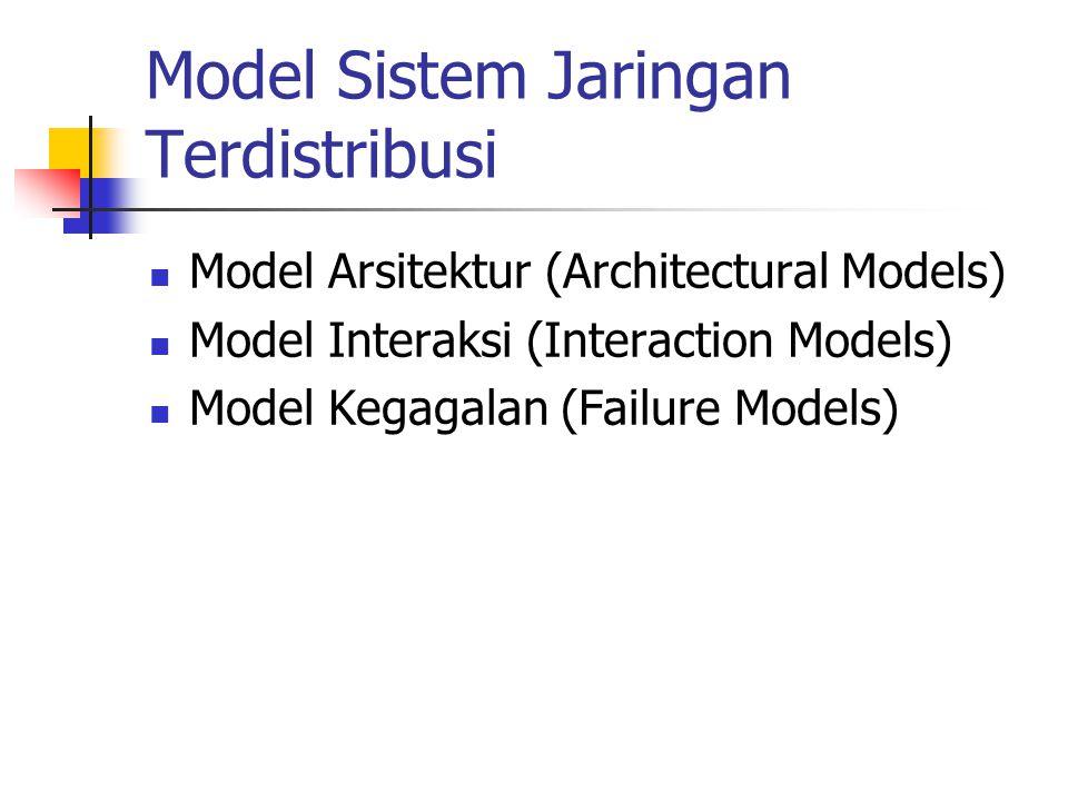 Model Sistem Jaringan Terdistribusi