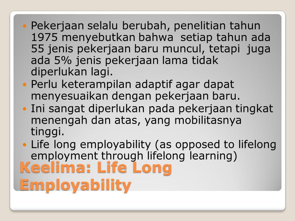 Keelima: Life Long Employability