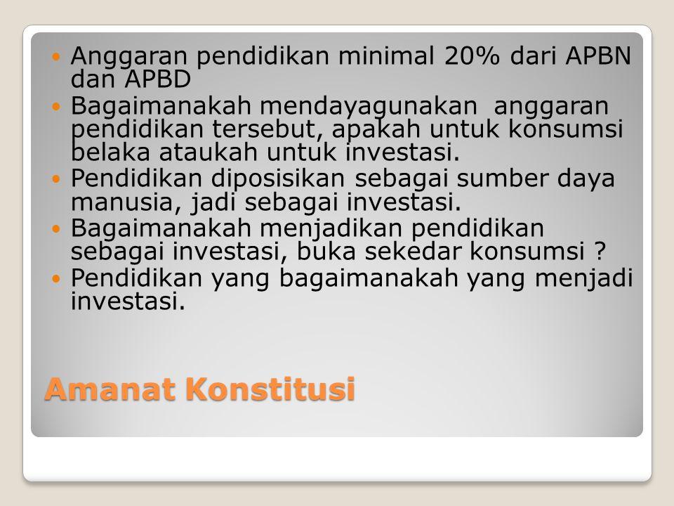 Amanat Konstitusi Anggaran pendidikan minimal 20% dari APBN dan APBD