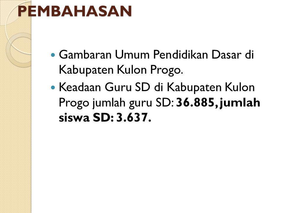 PEMBAHASAN Gambaran Umum Pendidikan Dasar di Kabupaten Kulon Progo.