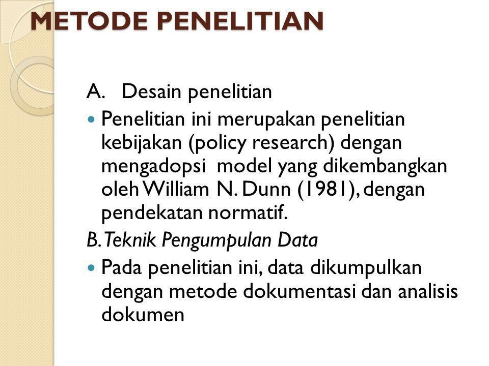 METODE PENELITIAN A. Desain penelitian