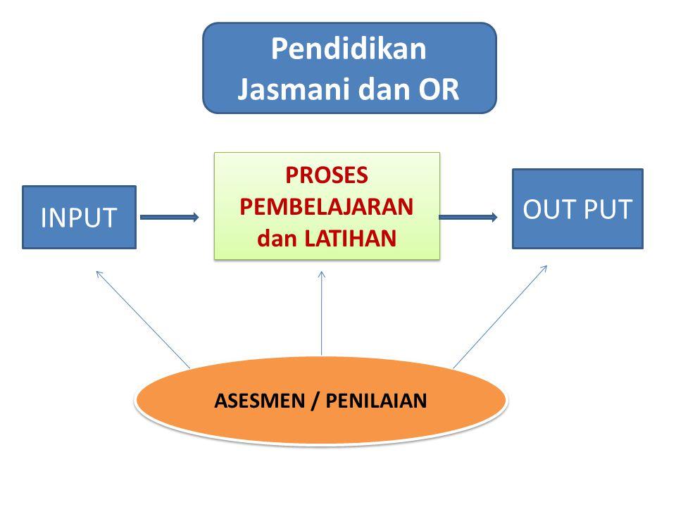 Pendidikan Jasmani dan OR PROSES PEMBELAJARAN dan LATIHAN