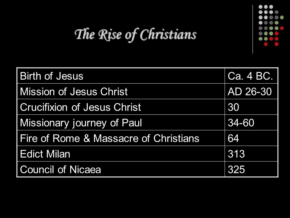 The Rise of Christians Birth of Jesus Ca. 4 BC.