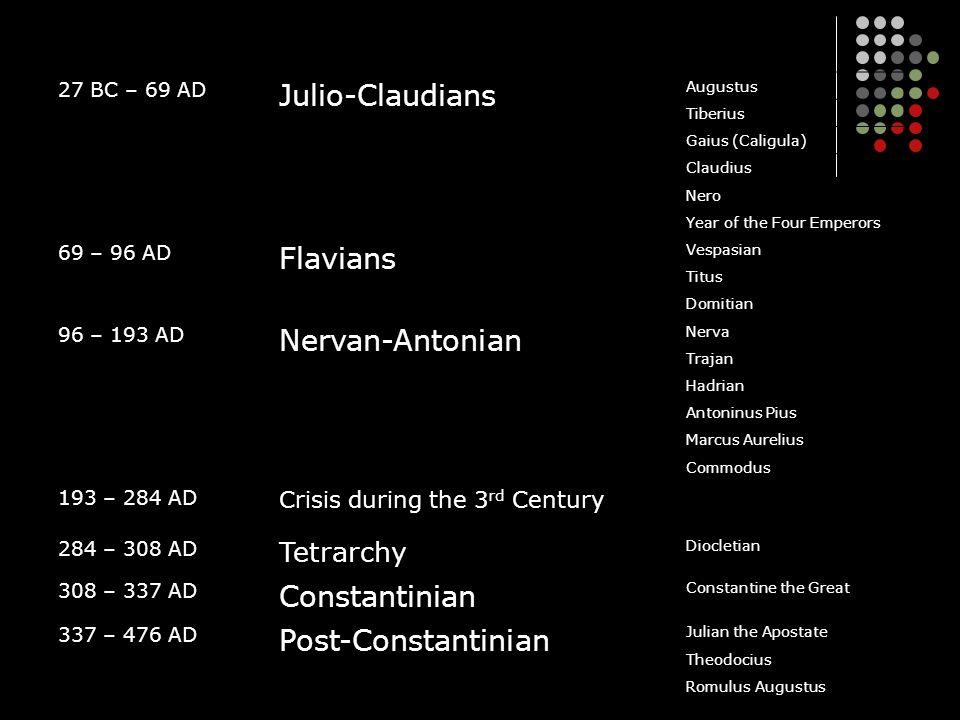 Julio-Claudians Flavians Nervan-Antonian Constantinian