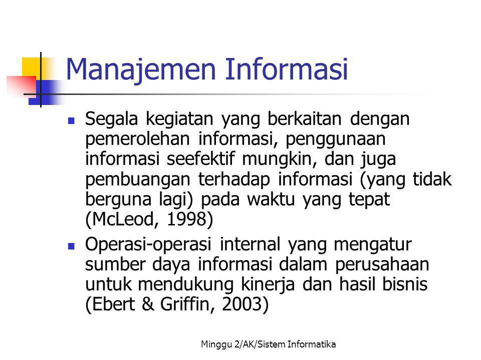 Minggu 2/AK/Sistem Informatika
