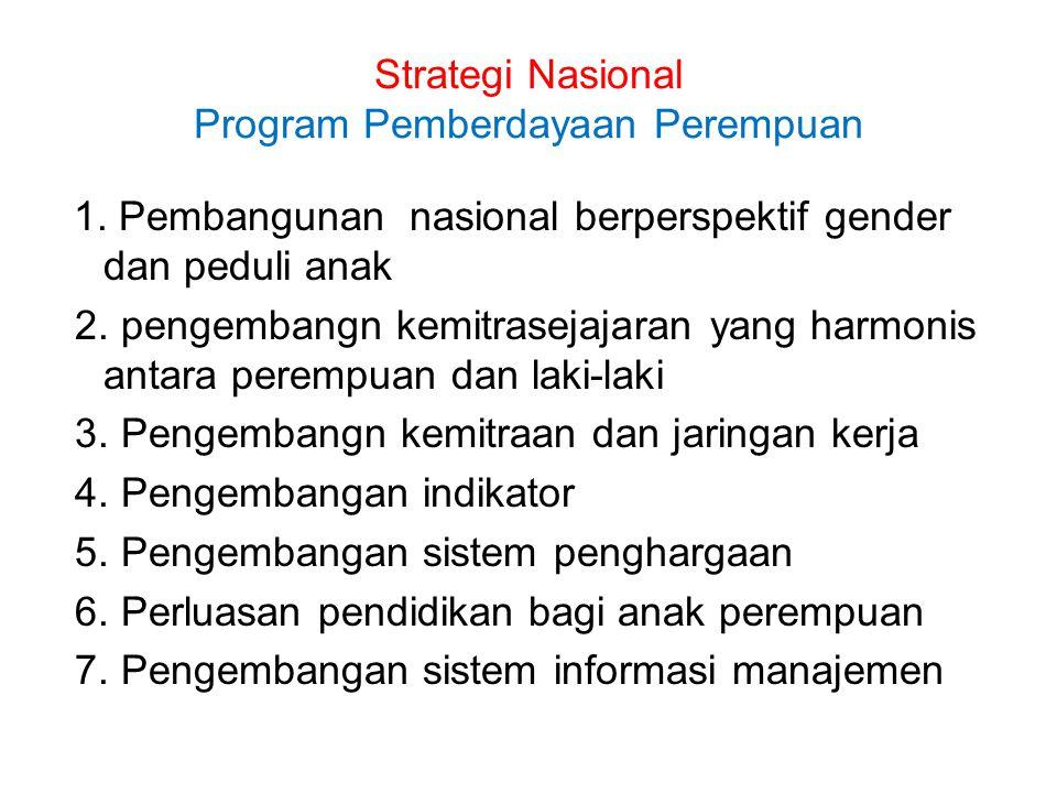 Strategi Nasional Program Pemberdayaan Perempuan