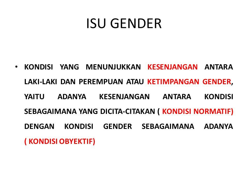 ISU GENDER