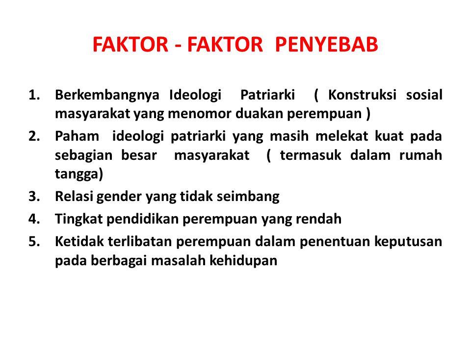 FAKTOR - FAKTOR PENYEBAB