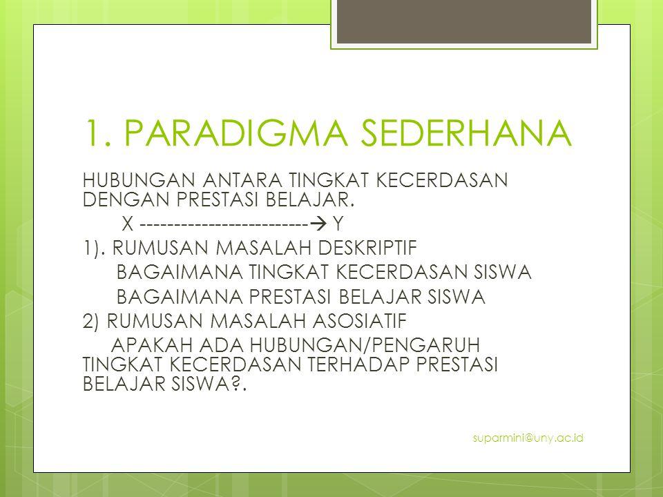 1. PARADIGMA SEDERHANA