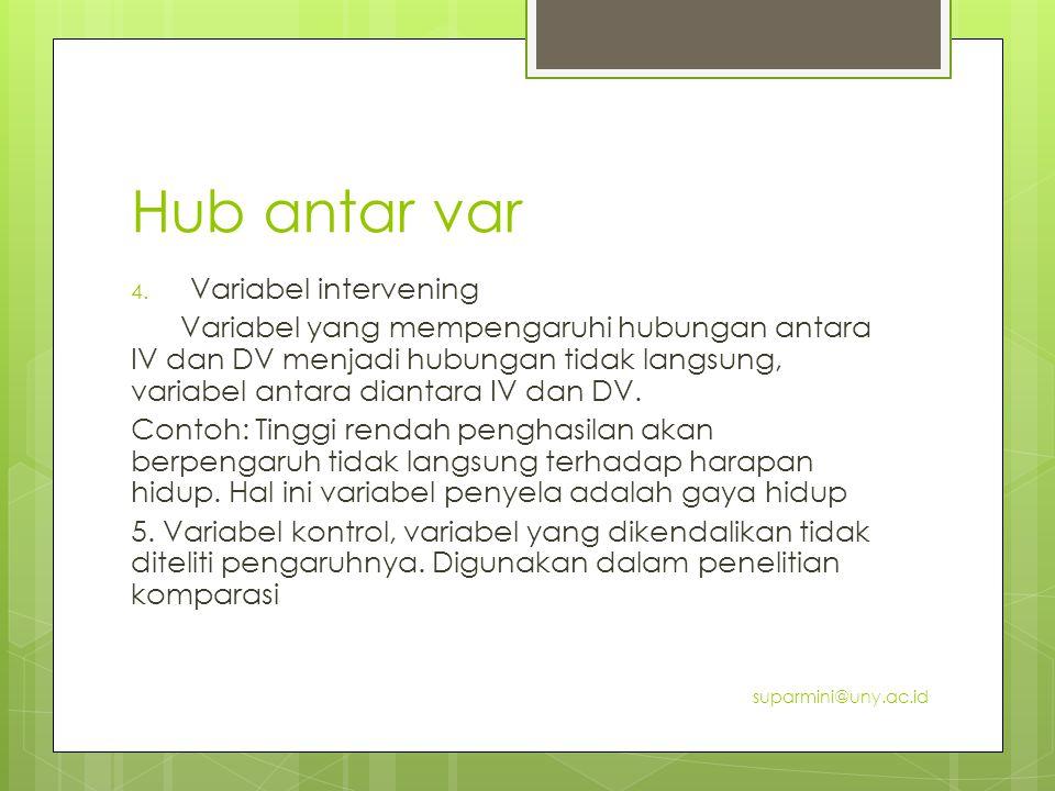 Hub antar var Variabel intervening