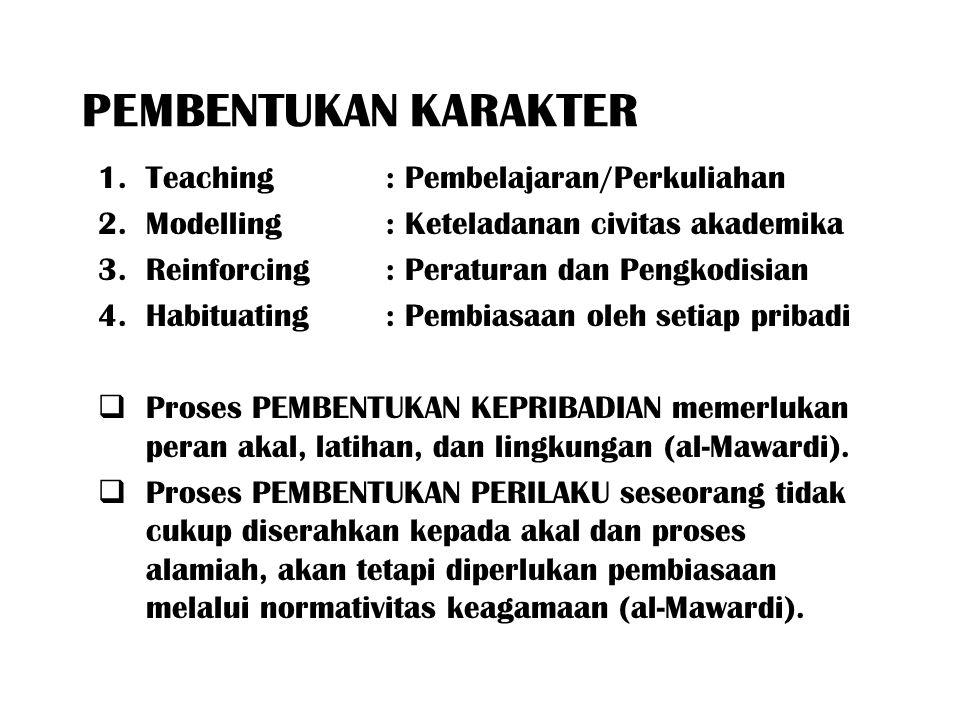 PEMBENTUKAN KARAKTER Teaching : Pembelajaran/Perkuliahan