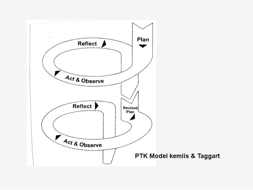 PTK Model kemiis & Taggart