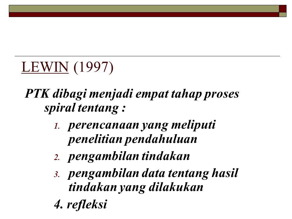 LEWIN (1997) PTK dibagi menjadi empat tahap proses spiral tentang :