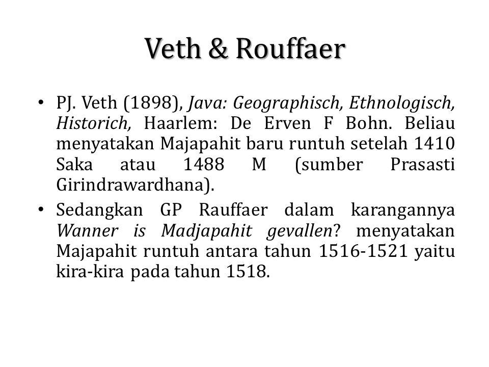 Veth & Rouffaer