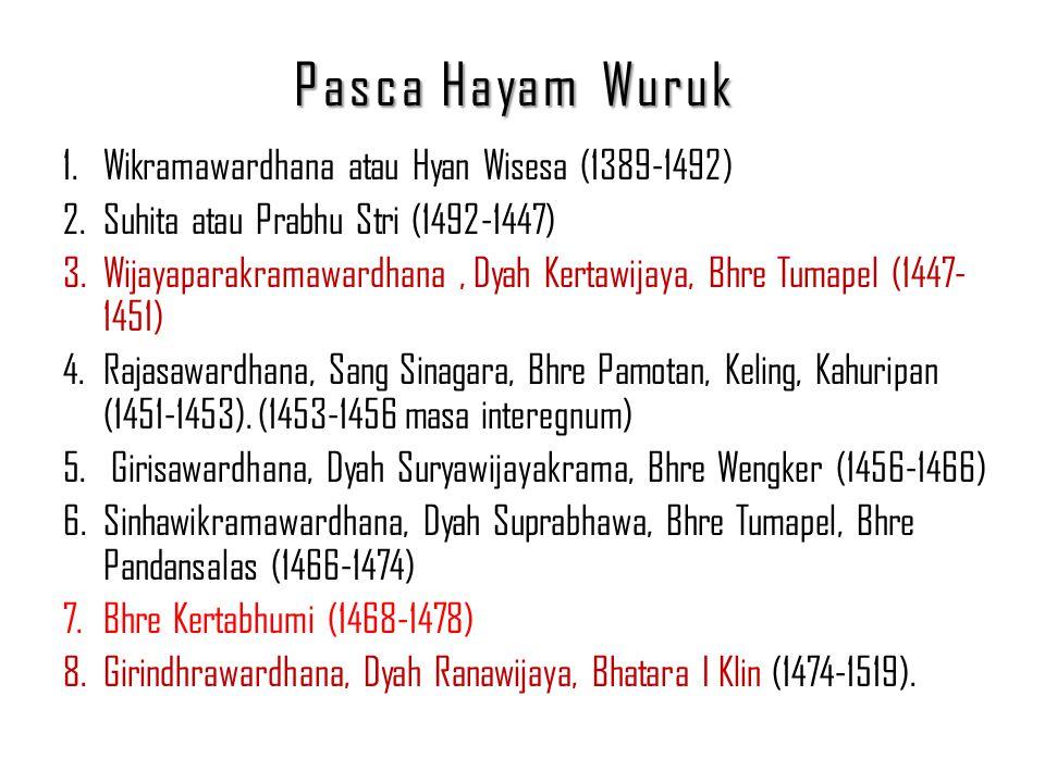 Pasca Hayam Wuruk Wikramawardhana atau Hyan Wisesa (1389-1492)