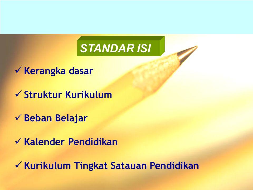 STANDAR ISI Kerangka dasar Struktur Kurikulum Beban Belajar