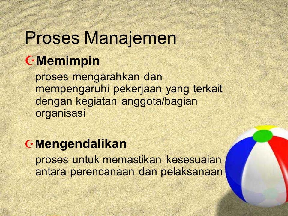 Proses Manajemen Memimpin