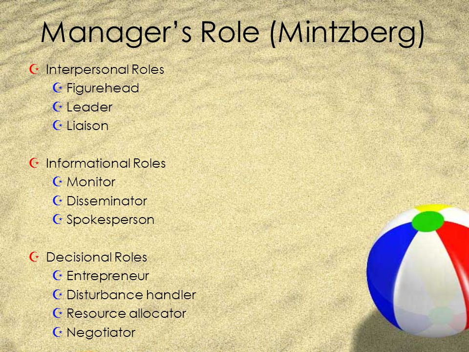 Manager's Role (Mintzberg)