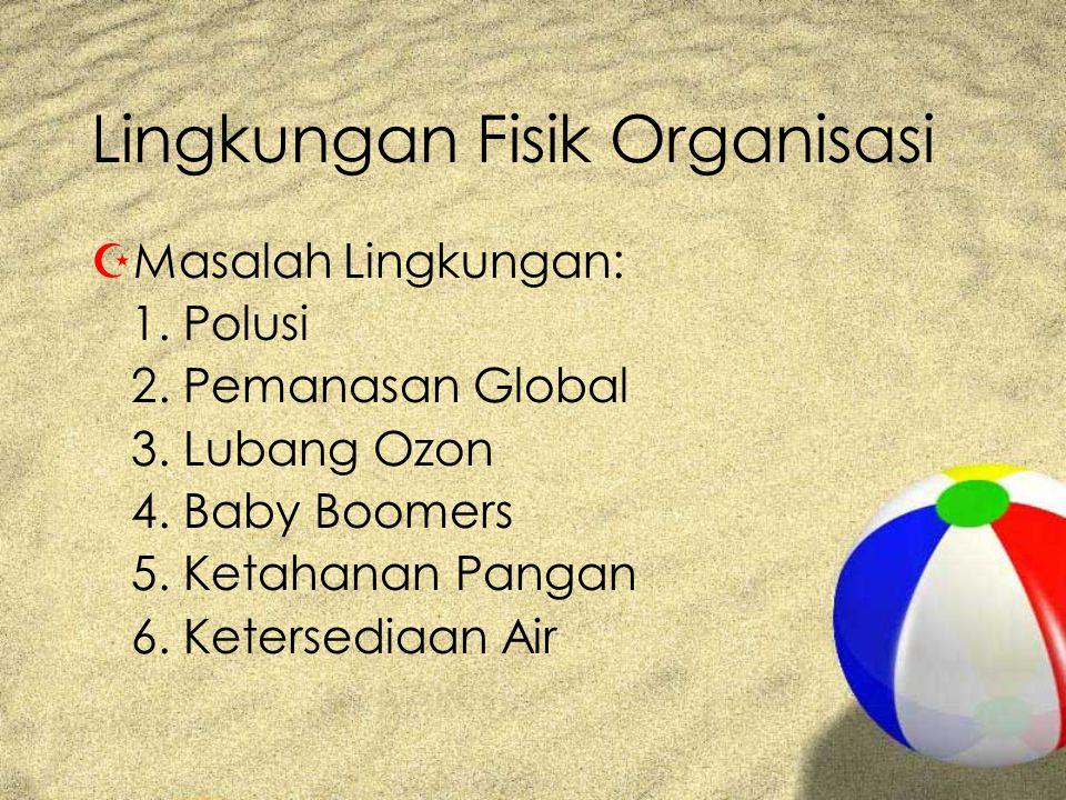 Lingkungan Fisik Organisasi