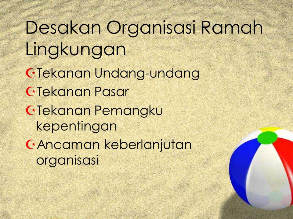Desakan Organisasi Ramah Lingkungan
