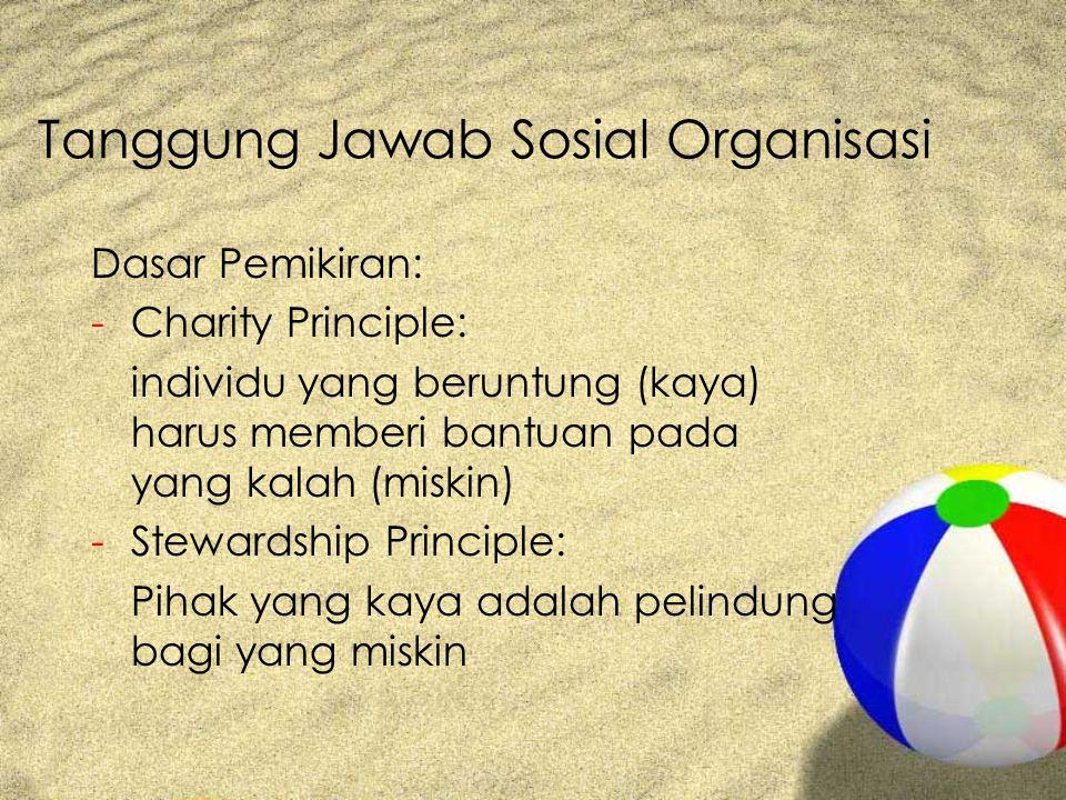 Tanggung Jawab Sosial Organisasi