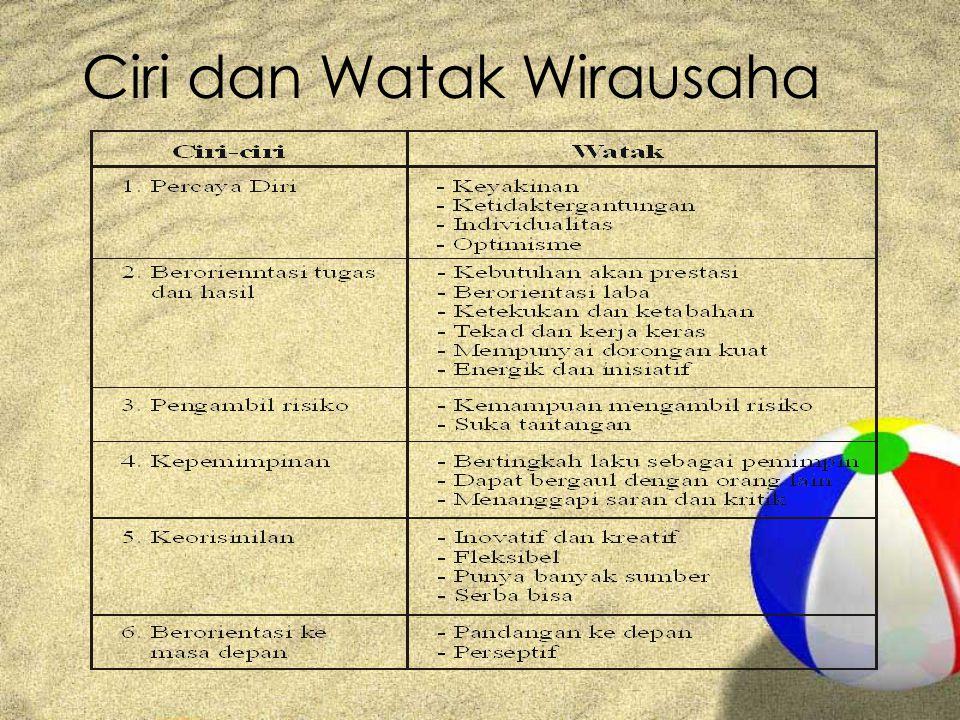Ciri dan Watak Wirausaha