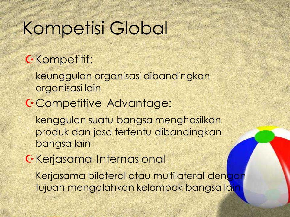 Kompetisi Global Kompetitif: