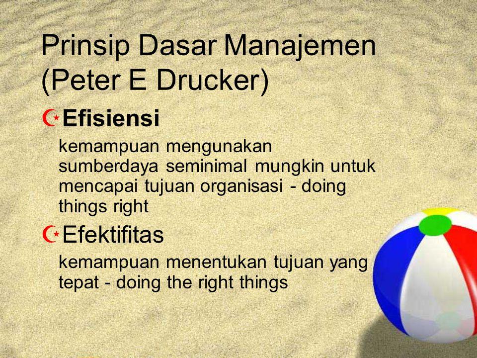 Prinsip Dasar Manajemen (Peter E Drucker)