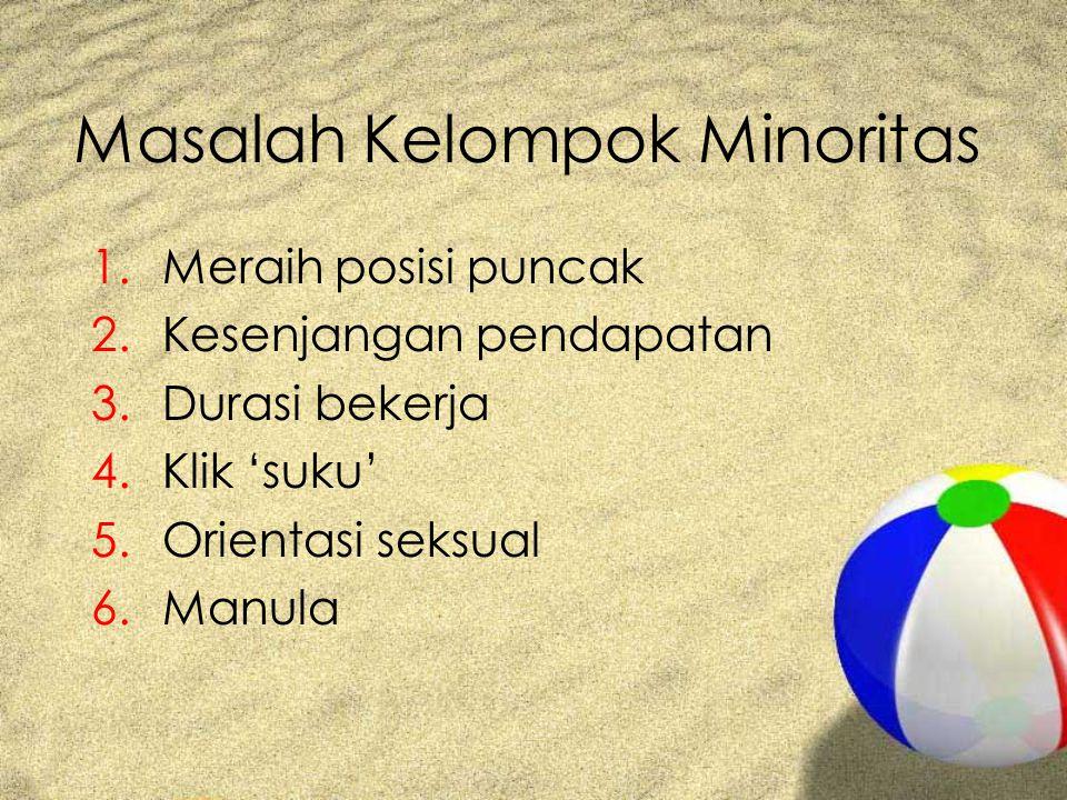 Masalah Kelompok Minoritas