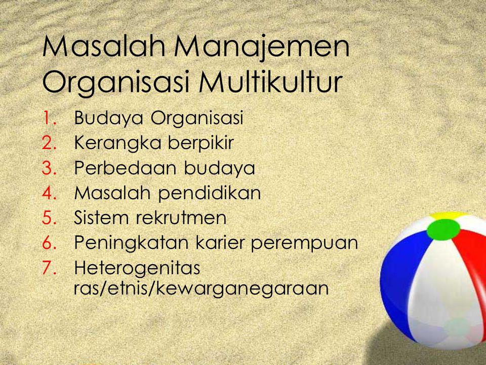Masalah Manajemen Organisasi Multikultur