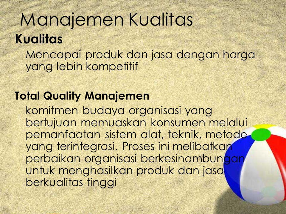 Manajemen Kualitas Kualitas