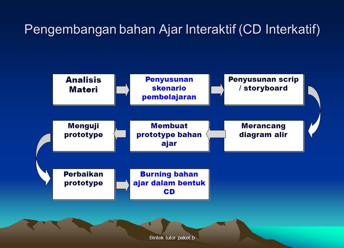 Pengembangan bahan Ajar Interaktif (CD Interkatif)