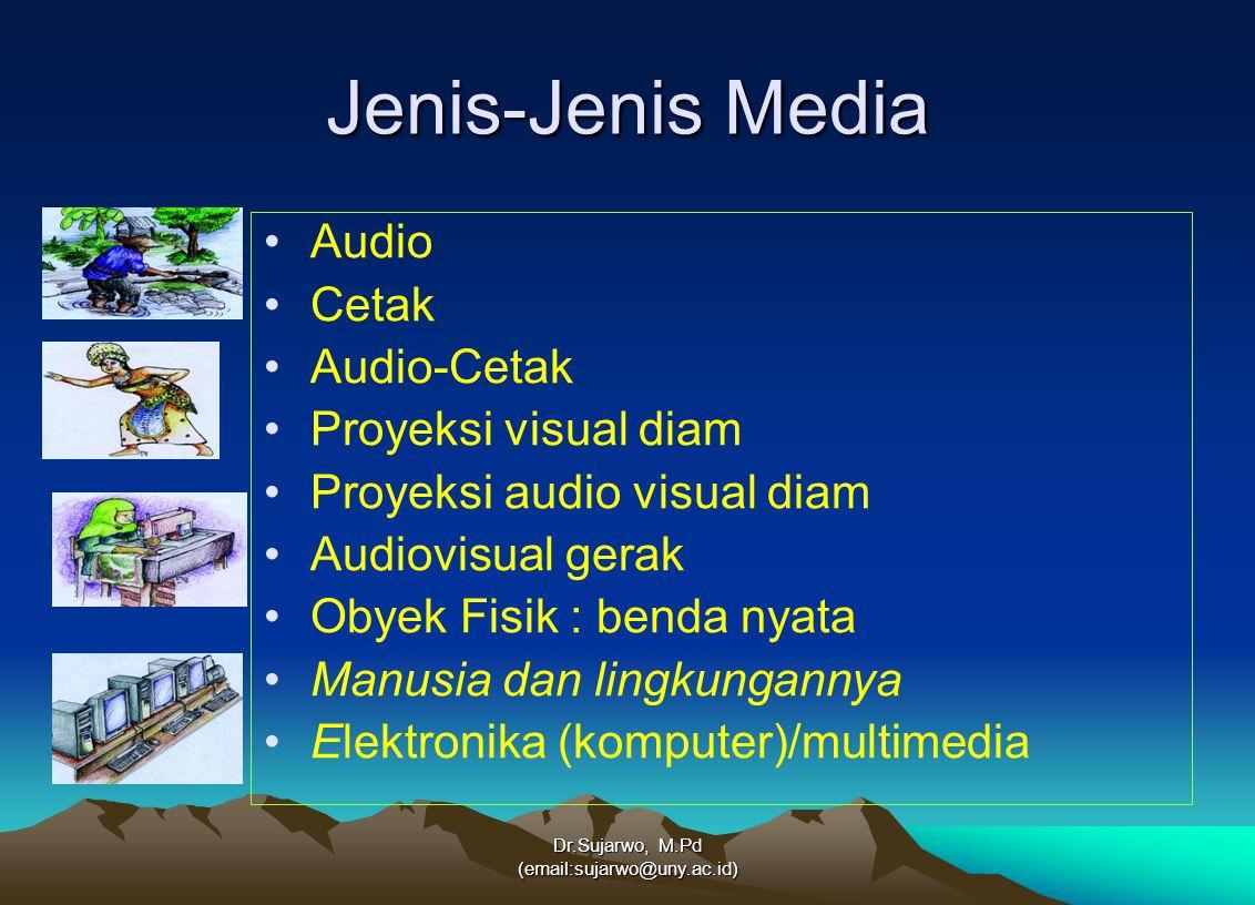 Jenis-Jenis Media Audio Cetak Audio-Cetak Proyeksi visual diam