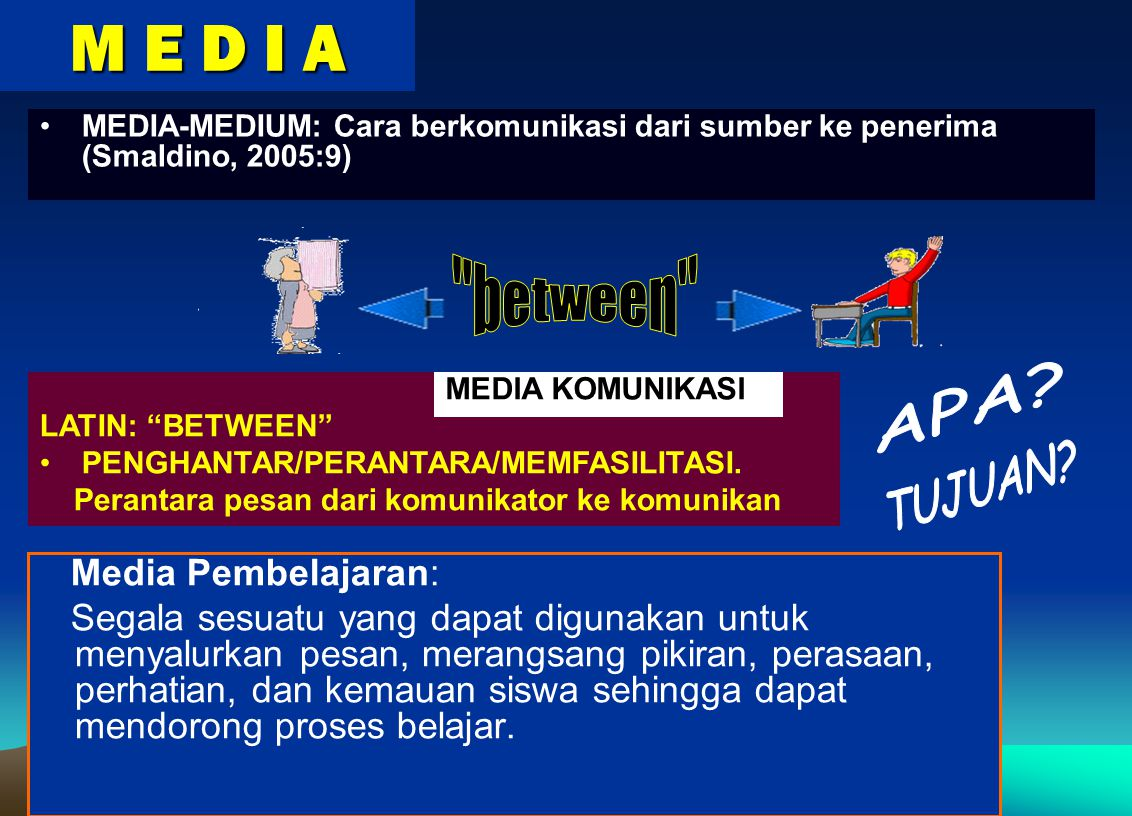 M E D I A between APA TUJUAN Media Pembelajaran: