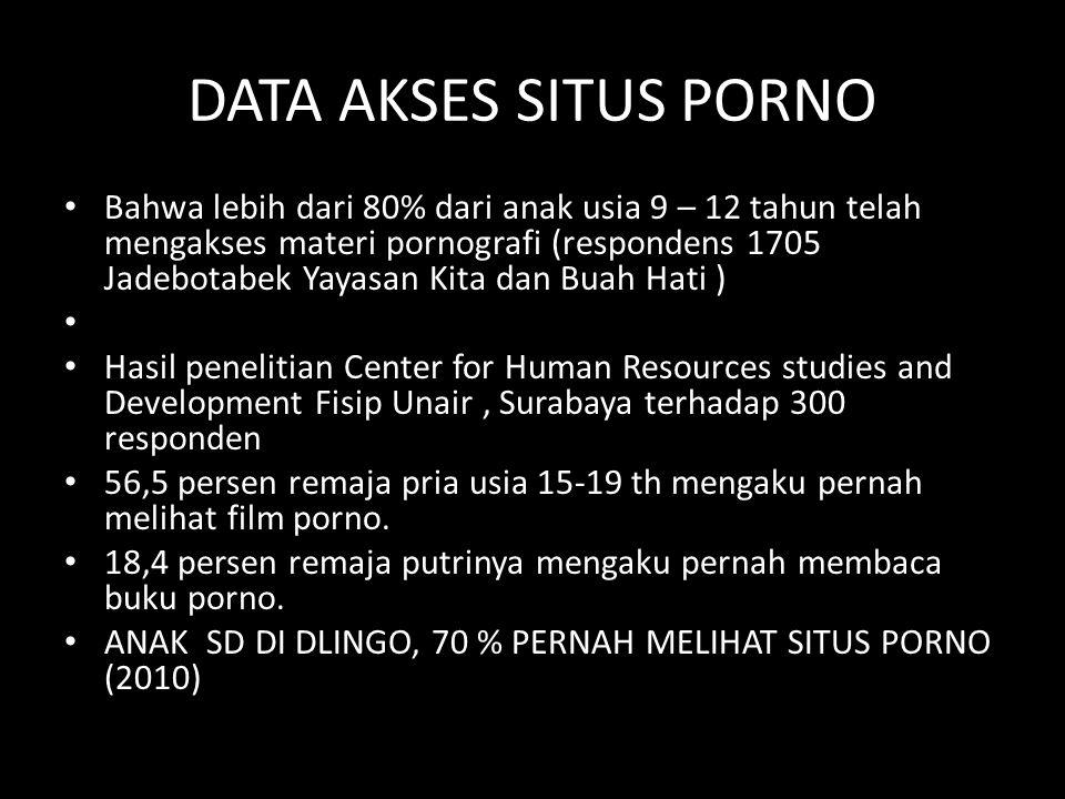 DATA AKSES SITUS PORNO