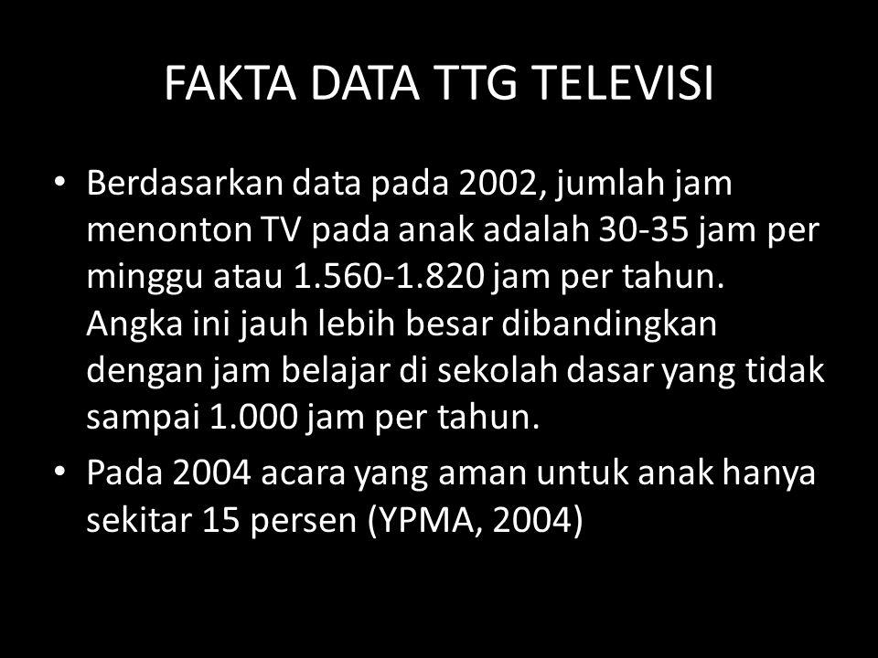 FAKTA DATA TTG TELEVISI