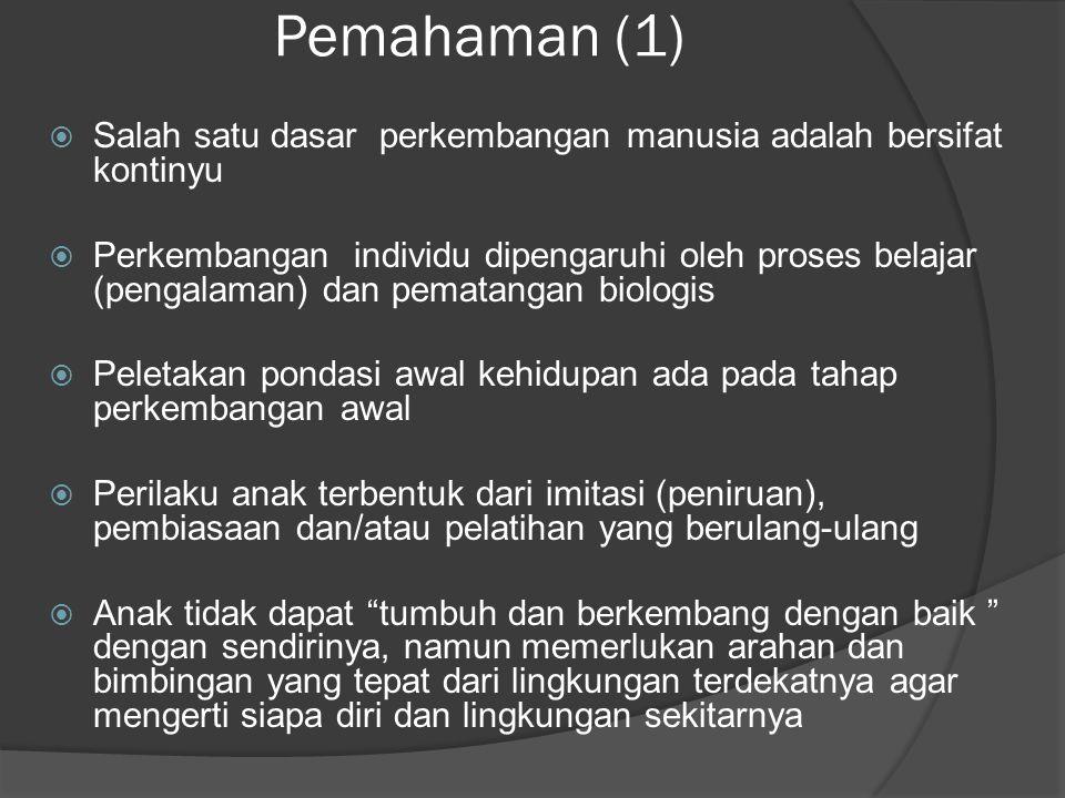 Pemahaman (1) Salah satu dasar perkembangan manusia adalah bersifat kontinyu.