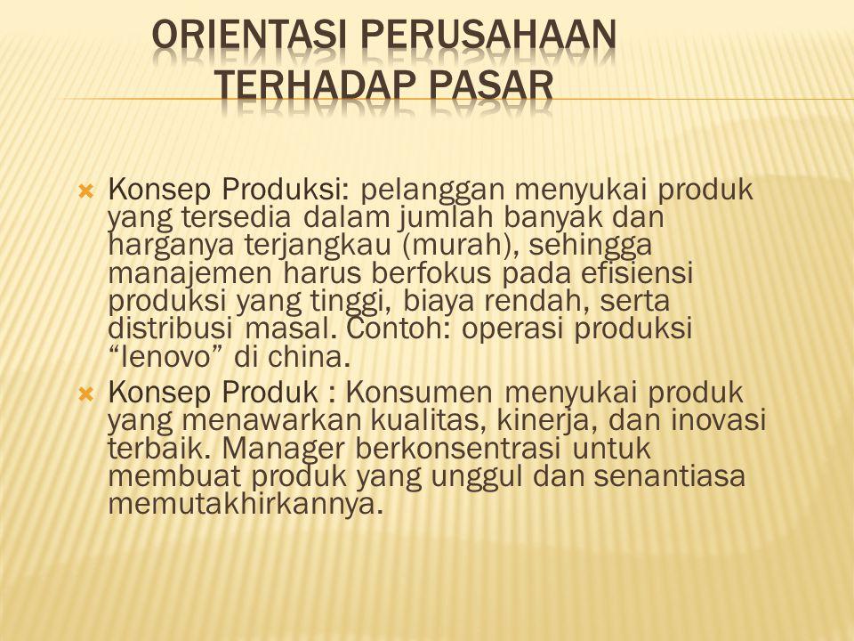 Orientasi perusahaan terhadap pasar
