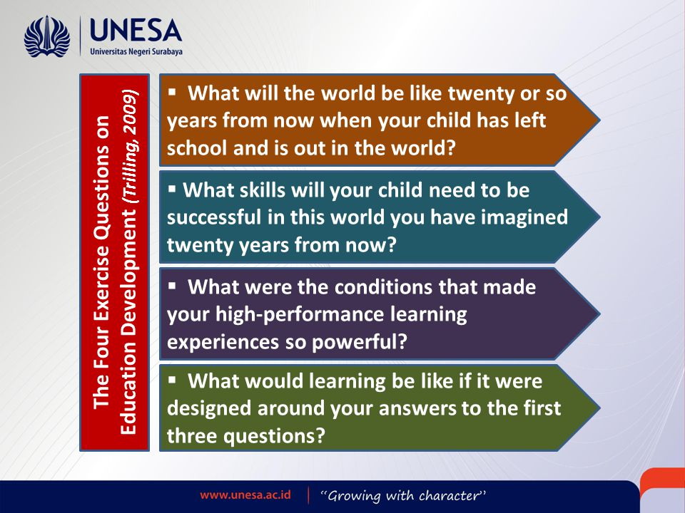 The Four Exercise Questions on Education Development (Trilling, 2009)