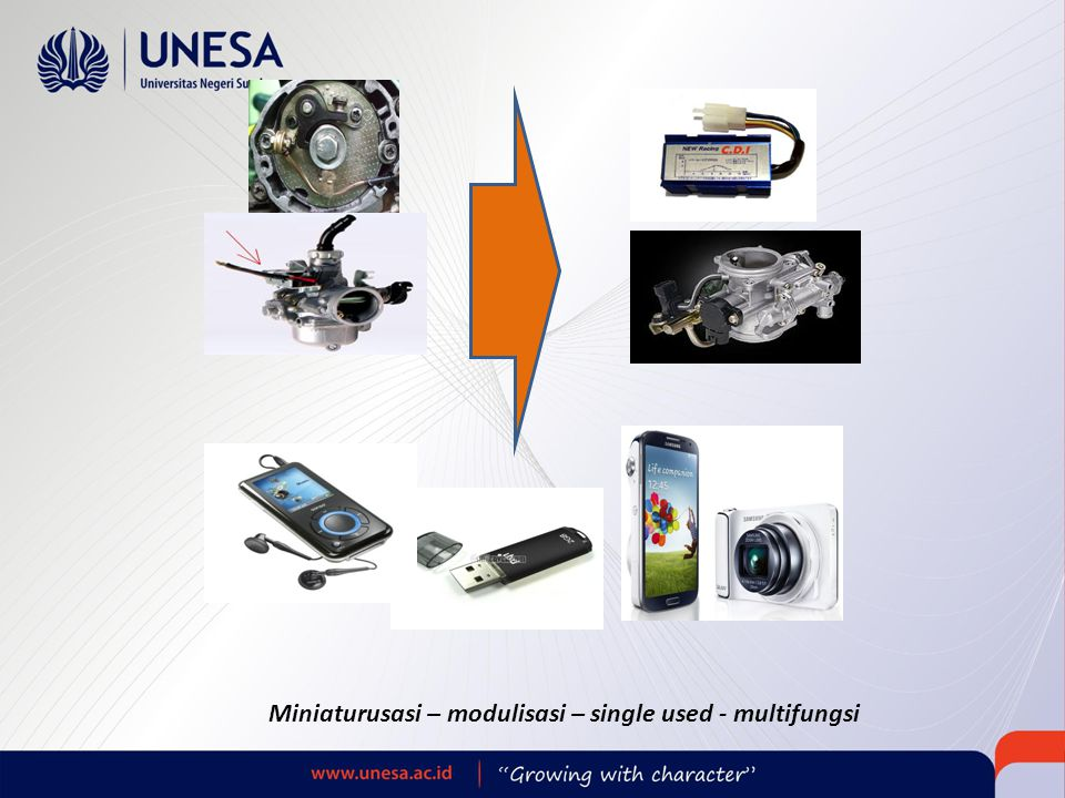 Miniaturusasi – modulisasi – single used - multifungsi