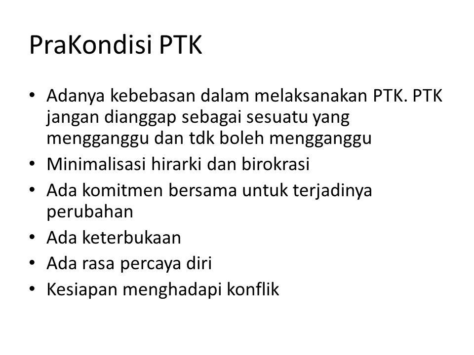 PraKondisi PTK Adanya kebebasan dalam melaksanakan PTK. PTK jangan dianggap sebagai sesuatu yang mengganggu dan tdk boleh mengganggu.
